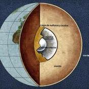 Dibujo de la corteza terrestre